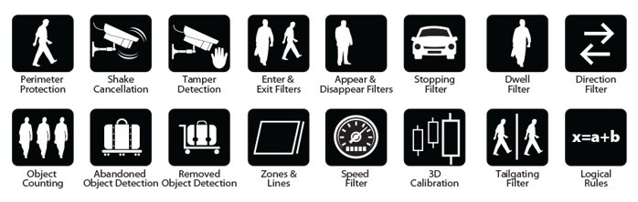 Video Analytics Security Camera Icons